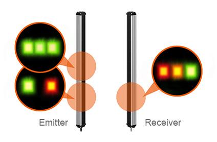 Bright LED Status Indicators
