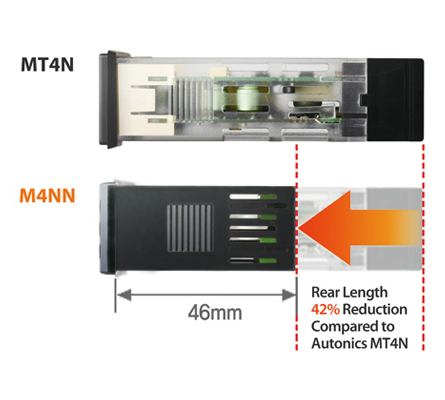 Rear Length 42% Reduction Compared to Autonics MT4N