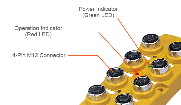 Power Indicator (Green LED), Operation Indicator (Red LED), 4-Pin M12 Connector