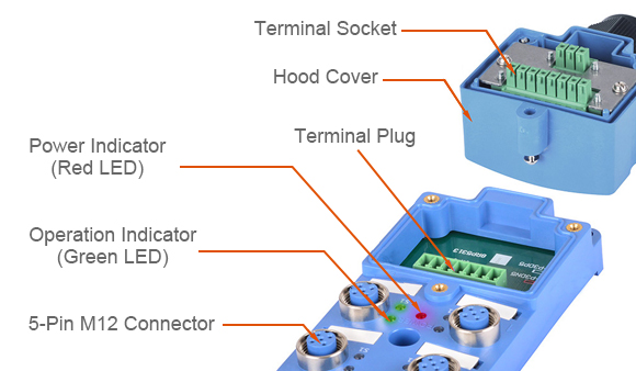 Terminal Socket, Hood Cover, Terminal Plug, Power Indicator (Red LED),Operation Indicator (Green LED), 5-Pin M12 Connector