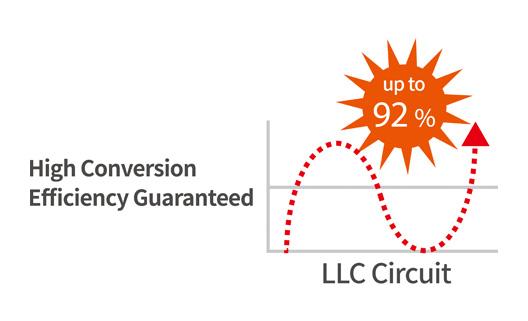 High Power Conversion Efficiency