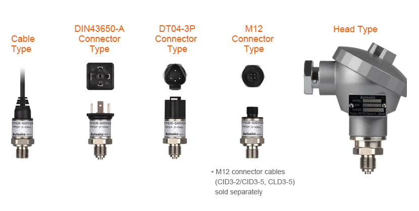 M12 connector cables (CID3-2/CID3-5, CLD3-5) sold separately
