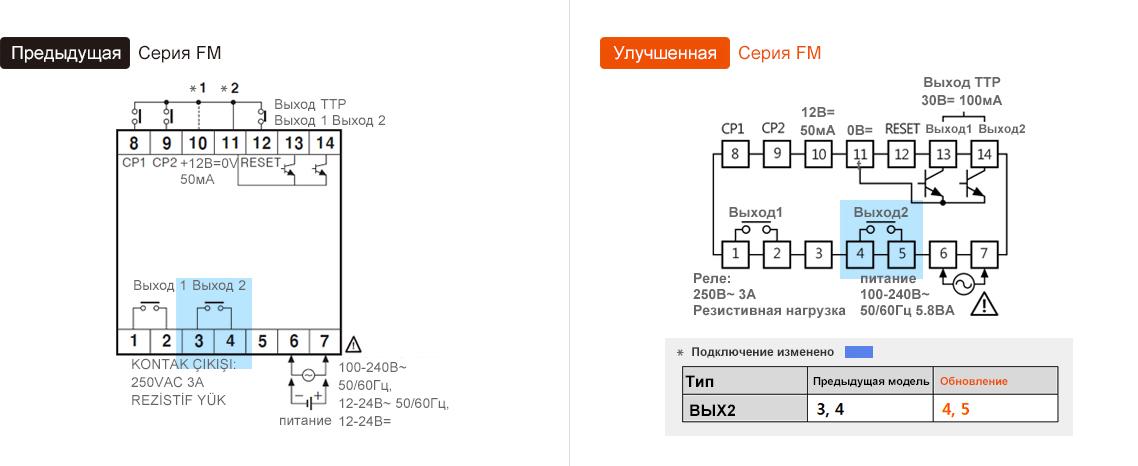 Предыдущая модель : FM Двойная установка (F□AM-2P), Обновление : FM Двойная установка (FM□M-2P4) - See below for details