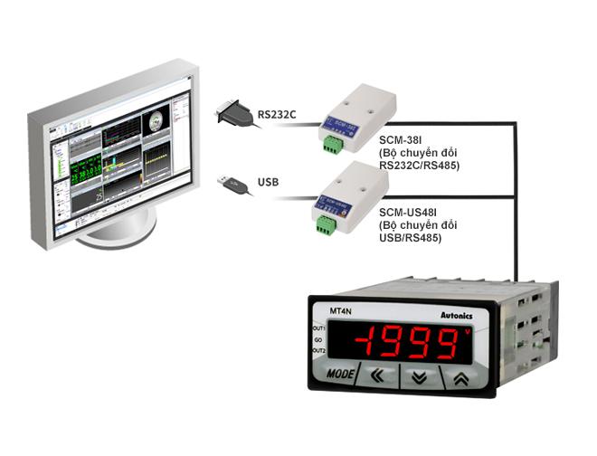 RS232C - SCM-38I(RS232C/RS485 Converter) USB - SCM-US48I(USB/RS485 Converter)